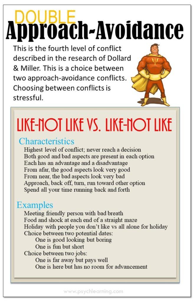 Double approach-avoidance conflicts kentangen. Com.